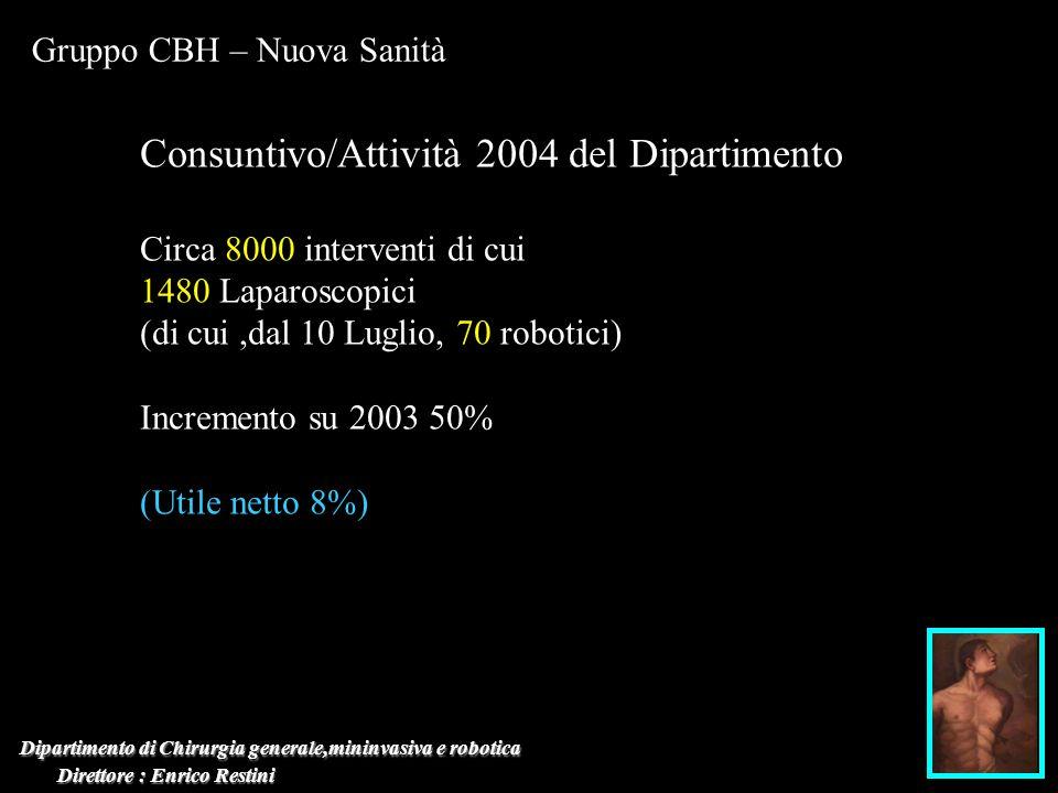 Dipartimento di Chirurgia generale,mininvasiva e robotica Direttore : Enrico Restini Direttore : Enrico Restini Gruppo CBH – Nuova Sanità Consuntivo/A