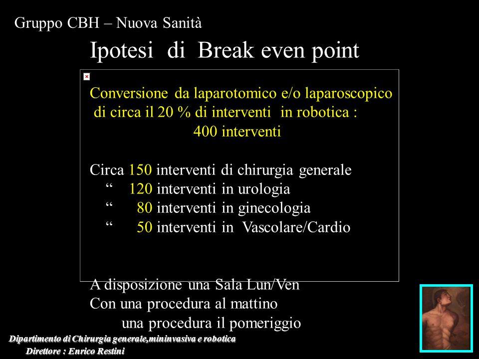 Dipartimento di Chirurgia generale,mininvasiva e robotica Direttore : Enrico Restini Direttore : Enrico Restini Gruppo CBH – Nuova Sanità Ipotesi di B