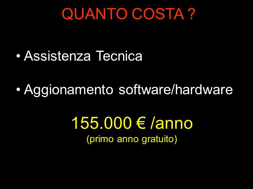 Assistenza Tecnica Aggionamento software/hardware Assistenza Tecnica Aggionamento software/hardware 155.000 /anno (primo anno gratuito) 155.000 /anno
