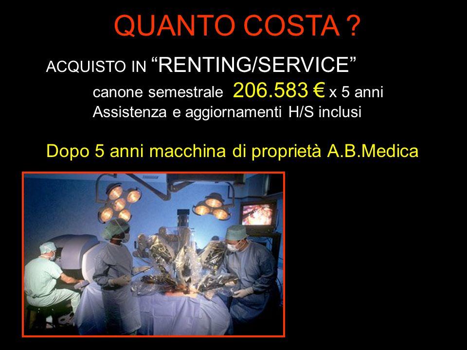 ACQUISTO IN RENTING/SERVICE canone semestrale 206.583 x 5 anni Assistenza e aggiornamenti H/S inclusi Dopo 5 anni macchina di proprietà A.B.Medica ACQ