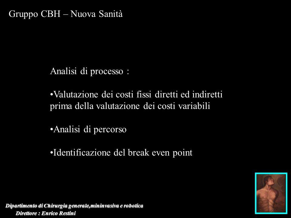 Dipartimento di Chirurgia generale,mininvasiva e robotica Direttore : Enrico Restini Direttore : Enrico Restini Gruppo CBH – Nuova Sanità Analisi di p