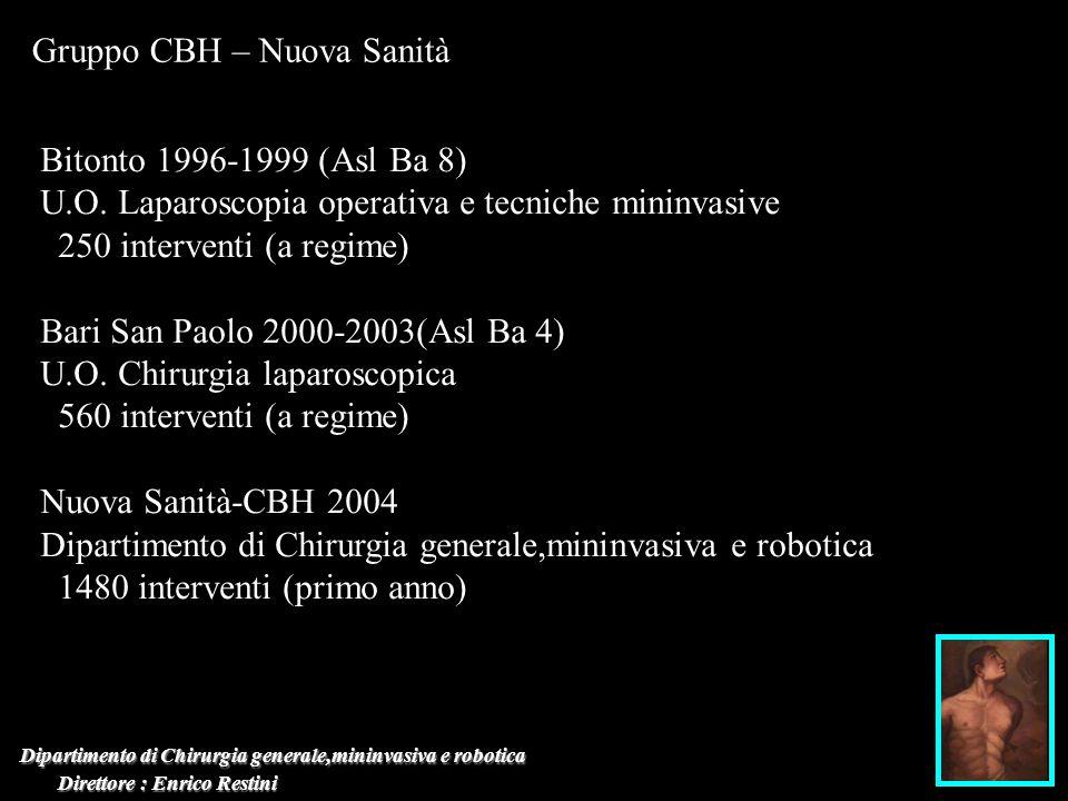 Dipartimento di Chirurgia generale,mininvasiva e robotica Direttore : Enrico Restini Direttore : Enrico Restini Gruppo CBH – Nuova Sanità Bitonto 1996