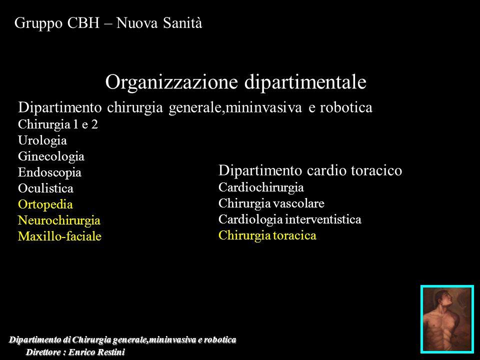 Dipartimento di Chirurgia generale,mininvasiva e robotica Direttore : Enrico Restini Direttore : Enrico Restini Gruppo CBH – Nuova Sanità Consuntivo/Attività 2004 del Dipartimento Circa 8000 interventi di cui 1480 Laparoscopici (di cui,dal 10 Luglio, 70 robotici) Incremento su 2003 50% (Utile netto 8%)
