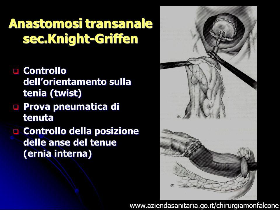 Anastomosi transanale sec.Knight-Griffen Controllo dellorientamento sulla tenia (twist) Controllo dellorientamento sulla tenia (twist) Prova pneumatic