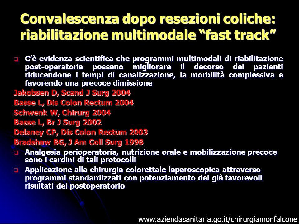 Convalescenza dopo resezioni coliche: riabilitazione multimodale fast track Cè evidenza scientifica che programmi multimodali di riabilitazione post-o