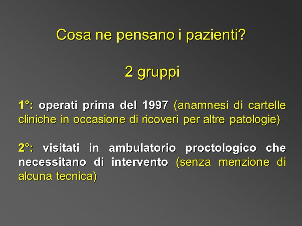 Cosa ne pensano i pazienti? 2 gruppi 1°: operati prima del 1997 (anamnesi di cartelle cliniche in occasione di ricoveri per altre patologie) 2°: visit