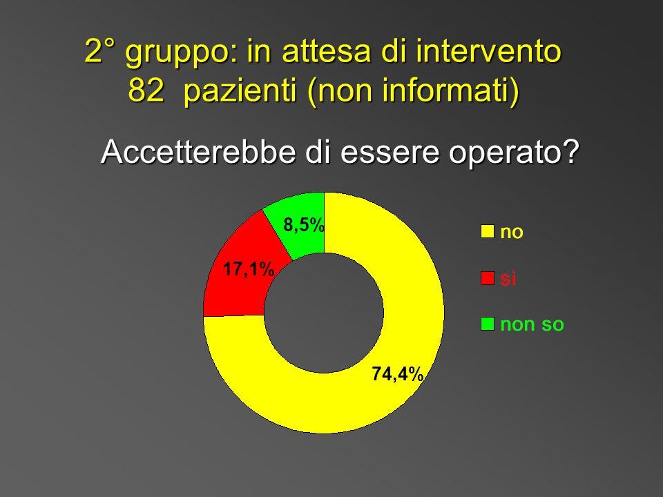 2° gruppo: in attesa di intervento 82 pazienti (non informati) Accetterebbe di essere operato? 74,4% 8,5% 17,1%