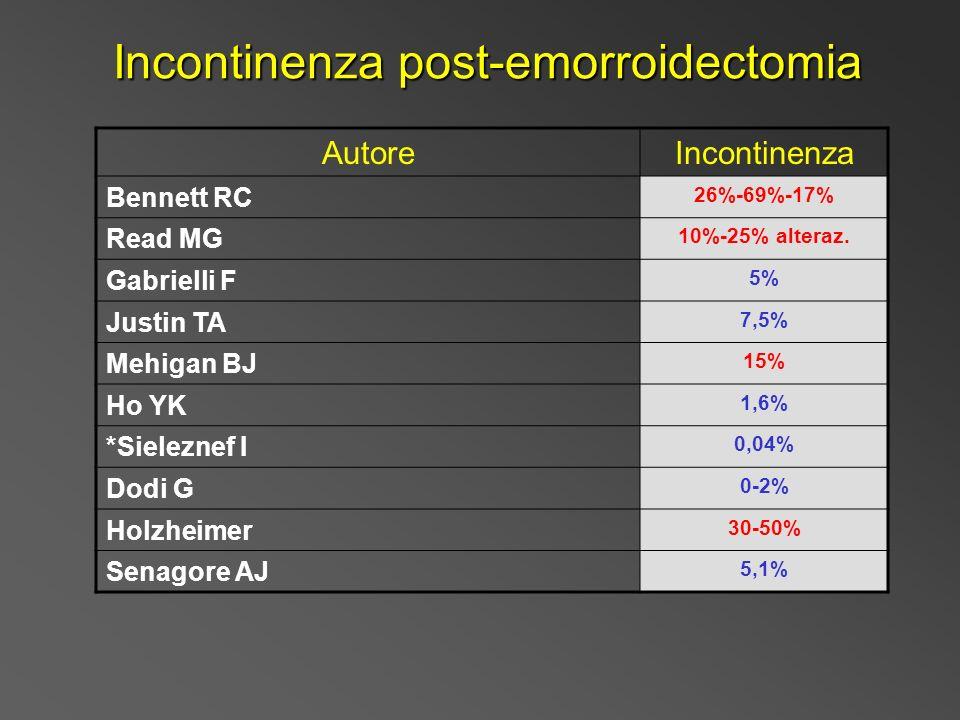 AutoreIncontinenza Bennett RC 26%-69%-17% Read MG 10%-25% alteraz. Gabrielli F 5% Justin TA 7,5% Mehigan BJ 15% Ho YK 1,6% *Sieleznef I 0,04% Dodi G 0