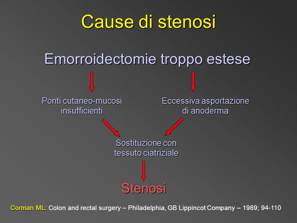 Cause di stenosi Emorroidectomie troppo estese Ponti cutaneo-mucosi insufficienti Eccessiva asportazione di anoderma Sostituzione con tessuto ciatrizi