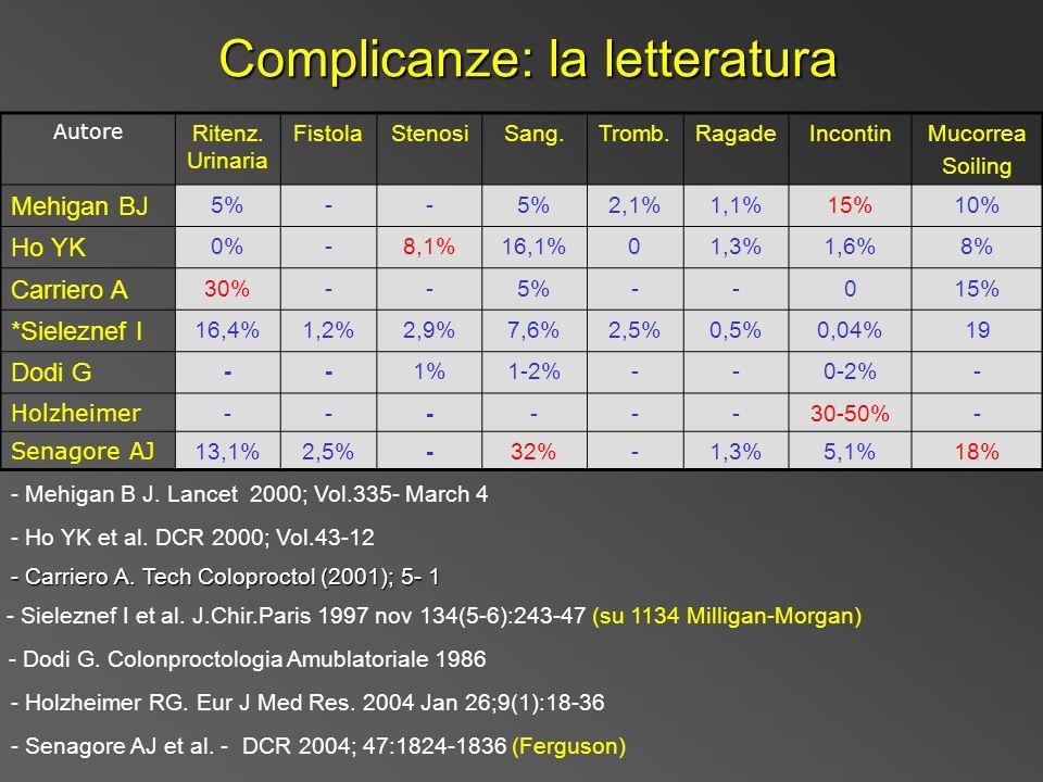 Complicanze: la letteratura Complicanze: la letteratura Autore Ritenz. Urinaria FistolaStenosiSang.Tromb.RagadeIncontin Mucorrea Soiling Mehigan BJ 5%
