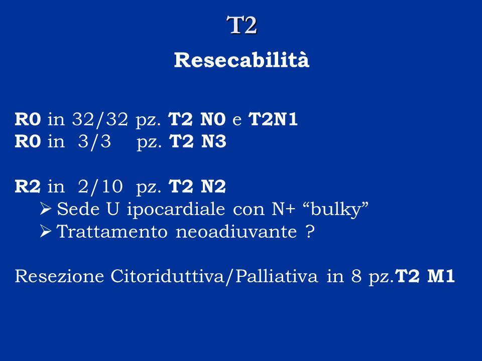 T2 R0 in 32/32 pz. T2 N0 e T2N1 R0 in 3/3 pz. T2 N3 R2 in 2/10 pz. T2 N2 Sede U ipocardiale con N+ bulky Trattamento neoadiuvante ? Resezione Citoridu