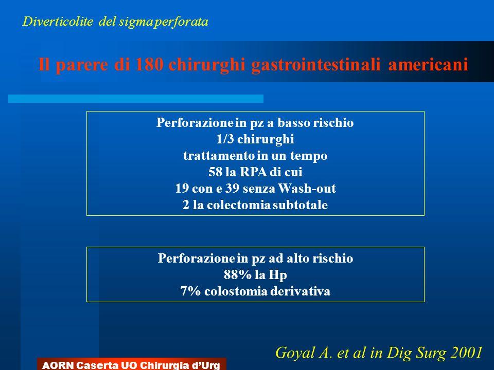 AORN Caserta UO Chirurgia dUrg Perforazione in pz a basso rischio 1/3 chirurghi trattamento in un tempo 58 la RPA di cui 19 con e 39 senza Wash-out 2