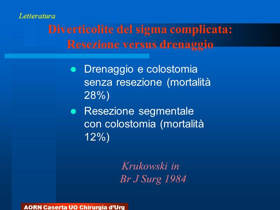 AORN Caserta UO Chirurgia dUrg Diverticolite del sigma complicata: Resezione versus drenaggio Drenaggio e colostomia senza resezione (mortalità 28%) R