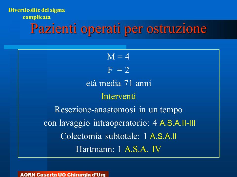 AORN Caserta UO Chirurgia dUrg Pazienti operati per ostruzione M = 4 F = 2 età media 71 anni Interventi Resezione-anastomosi in un tempo con lavaggio