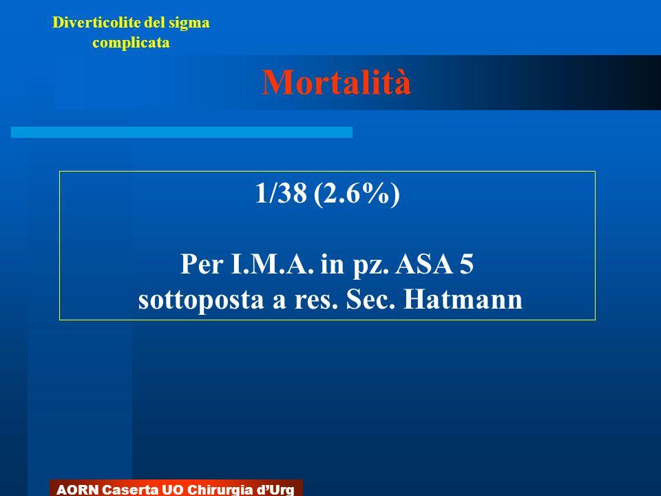 AORN Caserta UO Chirurgia dUrg Mortalità Diverticolite del sigma complicata 1/38 (2.6%) Per I.M.A. in pz. ASA 5 sottoposta a res. Sec. Hatmann