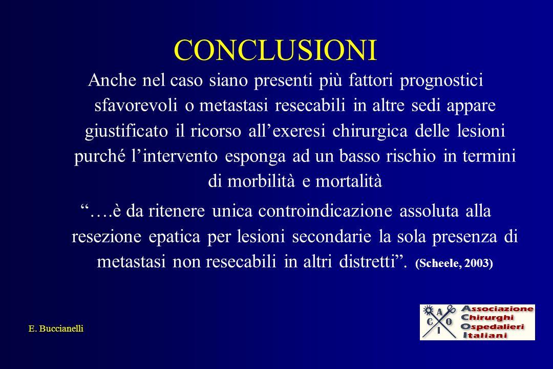 CONCLUSIONI Anche nel caso siano presenti più fattori prognostici sfavorevoli o metastasi resecabili in altre sedi appare giustificato il ricorso alle