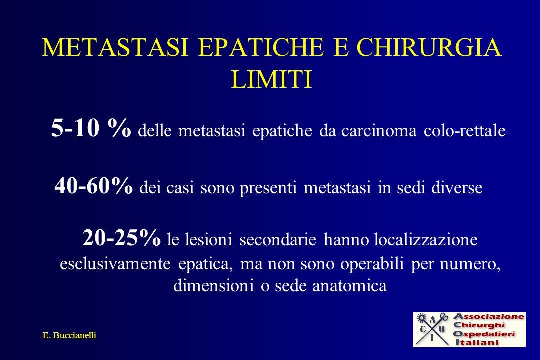 METASTASI EPATICHE E CHIRURGIA CASISTICA 1987 al 2005 Interventi Totali……………..