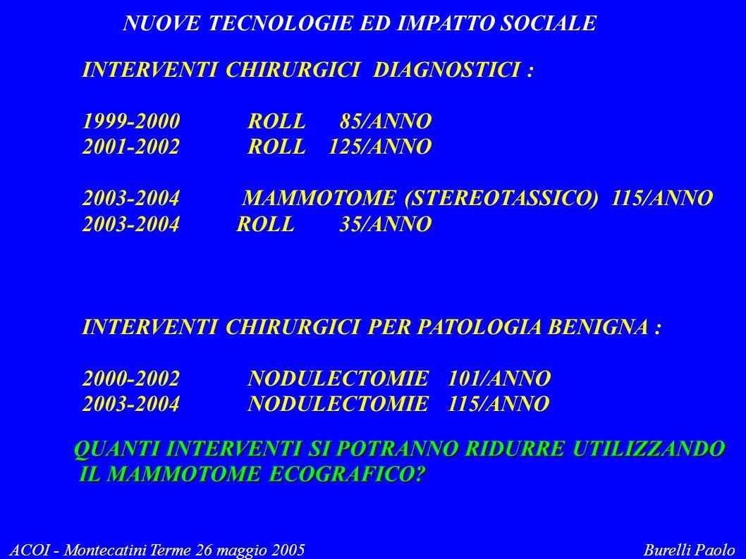 NUOVE TECNOLOGIE ED IMPATTO SOCIALE ACOI - Montecatini Terme 26 maggio 2005 Burelli Paolo INTERVENTI CHIRURGICI DIAGNOSTICI : 1999-2000 ROLL 85/ANNO 2001-2002 ROLL 125/ANNO 2003-2004 MAMMOTOME (STEREOTASSICO) 115/ANNO 2003-2004 ROLL 35/ANNO INTERVENTI CHIRURGICI PER PATOLOGIA BENIGNA : 2000-2002 NODULECTOMIE 101/ANNO 2003-2004 NODULECTOMIE 115/ANNO QUANTI INTERVENTI SI POTRANNO RIDURRE UTILIZZANDO IL MAMMOTOME ECOGRAFICO.