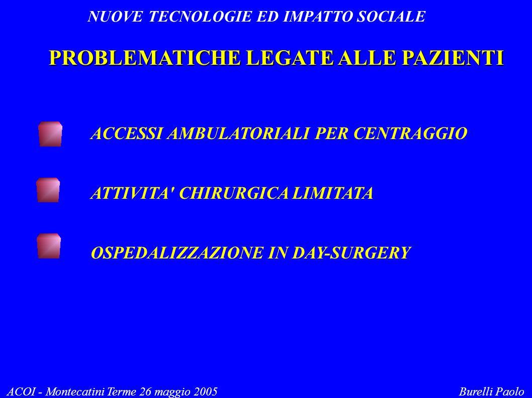NUOVE TECNOLOGIE ED IMPATTO SOCIALE ACOI - Montecatini Terme 26 maggio 2005 Burelli Paolo PROBLEMATICHE LEGATE ALLE PAZIENTI ACCESSI AMBULATORIALI PER CENTRAGGIO ATTIVITA CHIRURGICA LIMITATA OSPEDALIZZAZIONE IN DAY-SURGERY