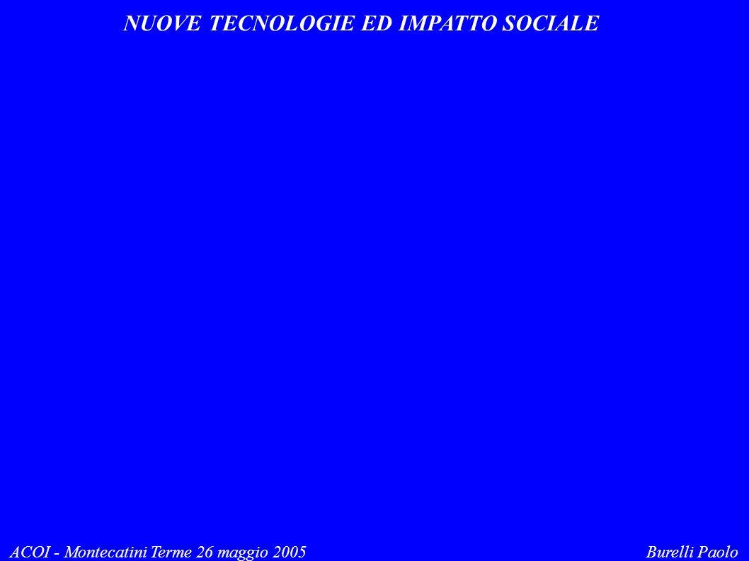 NUOVE TECNOLOGIE ED IMPATTO SOCIALE ACOI - Montecatini Terme 26 maggio 2005 Burelli Paolo