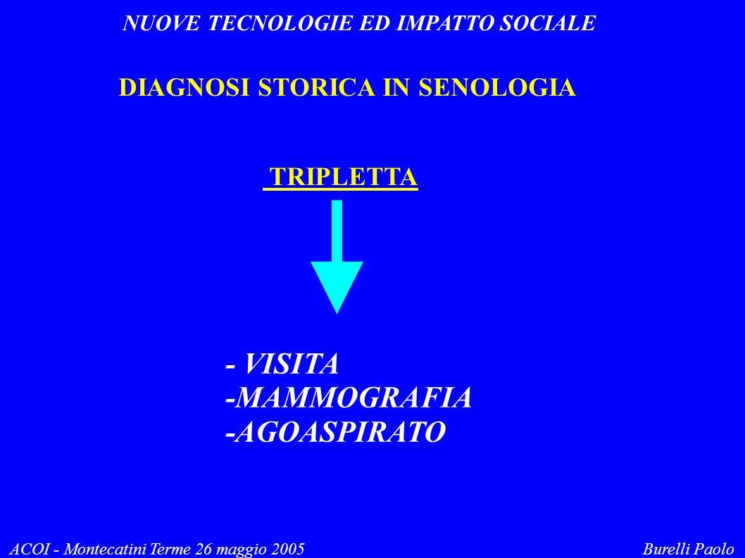 NUOVE TECNOLOGIE ED IMPATTO SOCIALE ACOI - Montecatini Terme 26 maggio 2005 Burelli Paolo DIAGNOSI STORICA IN SENOLOGIA TRIPLETTA - VISITA -MAMMOGRAFIA -AGOASPIRATO