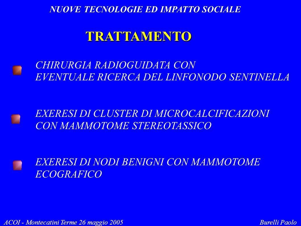 NUOVE TECNOLOGIE ED IMPATTO SOCIALE ACOI - Montecatini Terme 26 maggio 2005 Burelli Paolo TRATTAMENTO CHIRURGIA RADIOGUIDATA CON EVENTUALE RICERCA DEL LINFONODO SENTINELLA EXERESI DI CLUSTER DI MICROCALCIFICAZIONI CON MAMMOTOME STEREOTASSICO EXERESI DI NODI BENIGNI CON MAMMOTOME ECOGRAFICO