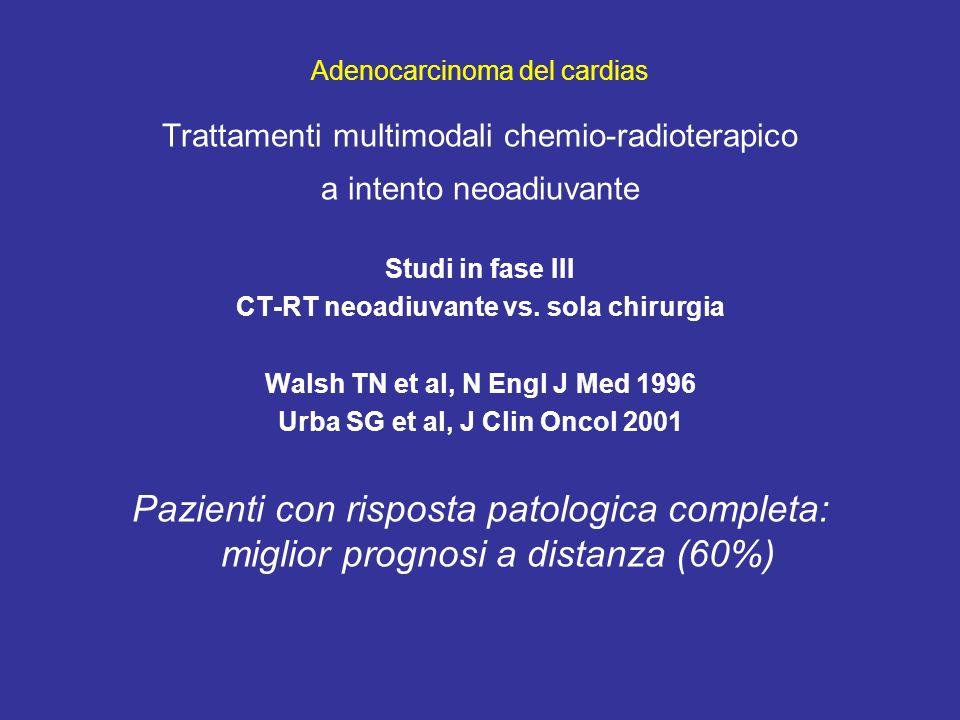 Adenocarcinoma del cardias Trattamenti multimodali chemio-radioterapico a intento neoadiuvante Studi in fase III CT-RT neoadiuvante vs.