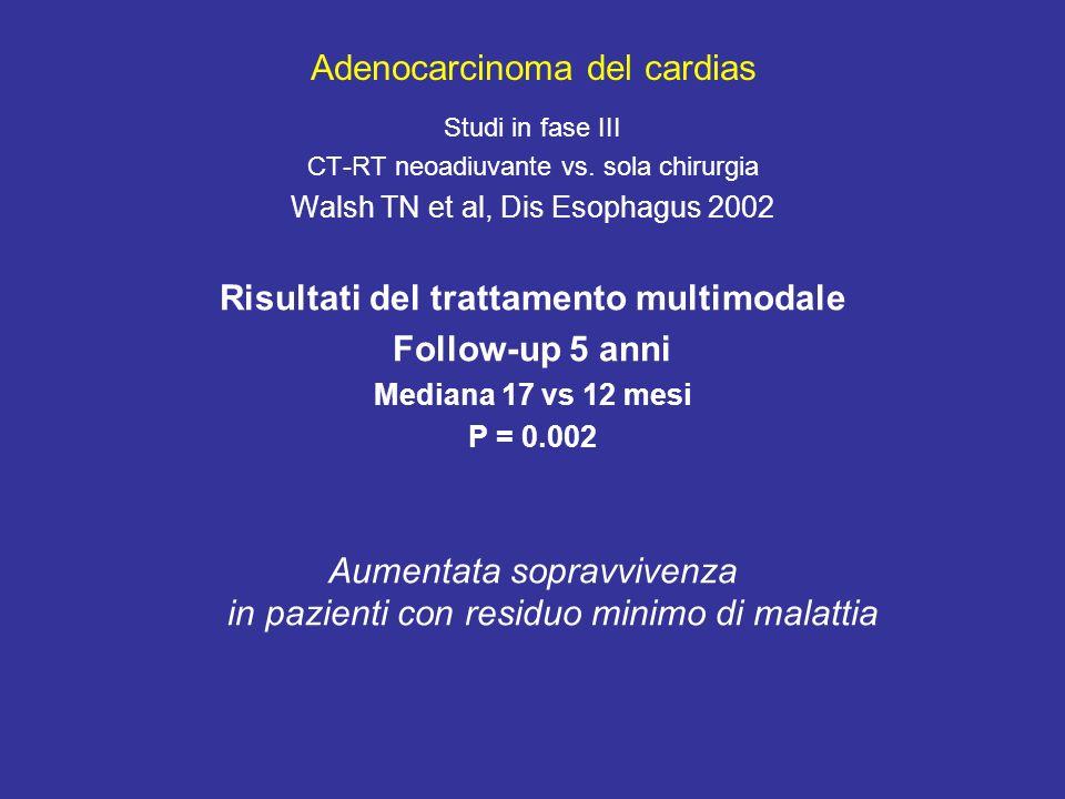 Adenocarcinoma del cardias Studi in fase III CT-RT neoadiuvante vs.