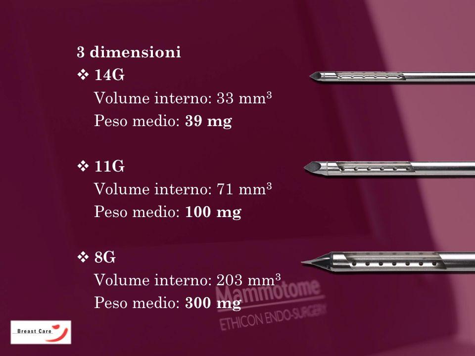 3 dimensioni 14G Volume interno: 33 mm 3 Peso medio: 39 mg 11G Volume interno: 71 mm 3 Peso medio: 100 mg 8G Volume interno: 203 mm 3 Peso medio: 300