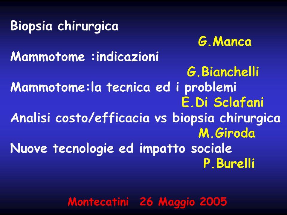 Biopsia chirurgica G.Manca Mammotome :indicazioni G.Bianchelli Mammotome:la tecnica ed i problemi E.Di Sclafani Analisi costo/efficacia vs biopsia chi