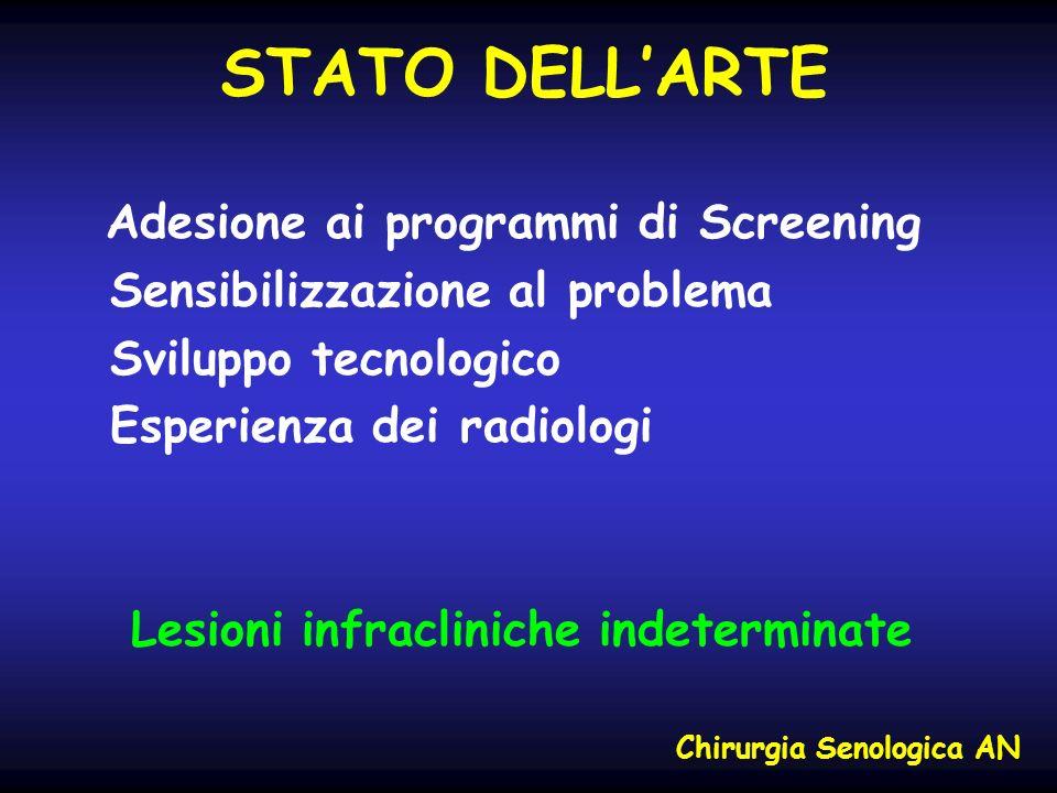 Adesione ai programmi di Screening Sensibilizzazione al problema Sviluppo tecnologico Esperienza dei radiologi Lesioni infracliniche indeterminate Chi