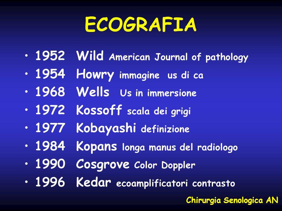ECOGRAFIA 1952 Wild American Journal of pathology 1954 Howry immagine us di ca 1968 Wells Us in immersione 1972 Kossoff scala dei grigi 1977 Kobayashi