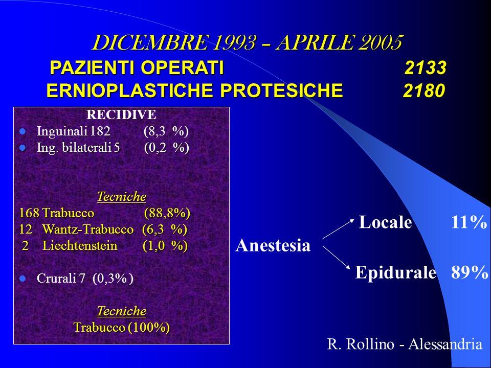DICEMBRE 1993 – APRILE 2005 PAZIENTI OPERATI 2133 ERNIOPLASTICHE PROTESICHE 2180 RECIDIVE Inguinali 182 (8,3 %) Ing. bilaterali 5 (0,2 %) Ing. bilater