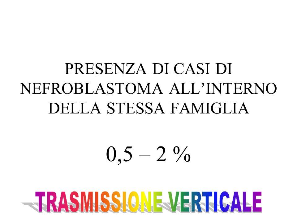 PRESENZA DI CASI DI NEFROBLASTOMA ALLINTERNO DELLA STESSA FAMIGLIA 0,5 – 2 %
