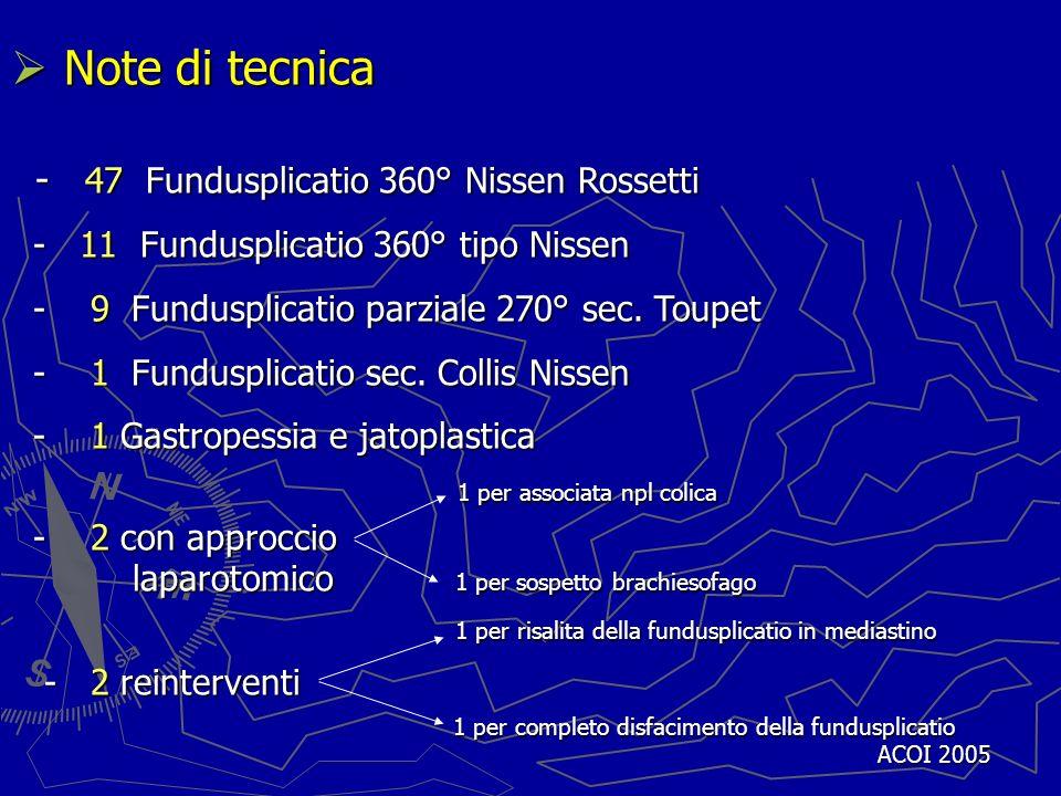 ACOI 2005 Note di tecnica Note di tecnica - 47 Fundusplicatio 360° Nissen Rossetti - 47 Fundusplicatio 360° Nissen Rossetti - 11 Fundusplicatio 360° t