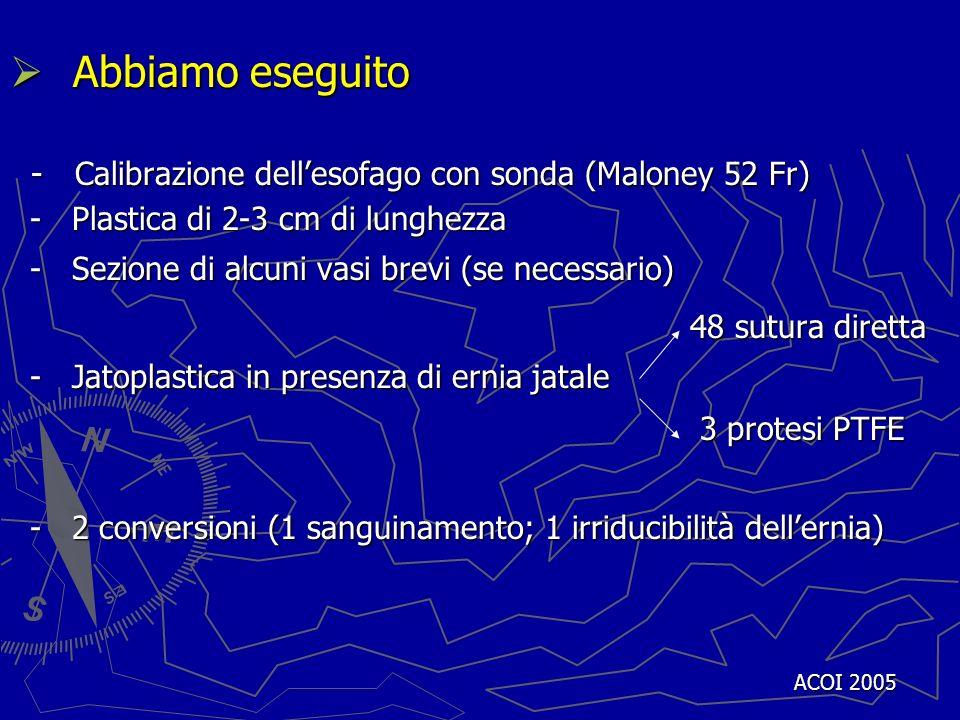 ACOI 2005 Abbiamo eseguito Abbiamo eseguito - Calibrazione dellesofago con sonda (Maloney 52 Fr) - Calibrazione dellesofago con sonda (Maloney 52 Fr)