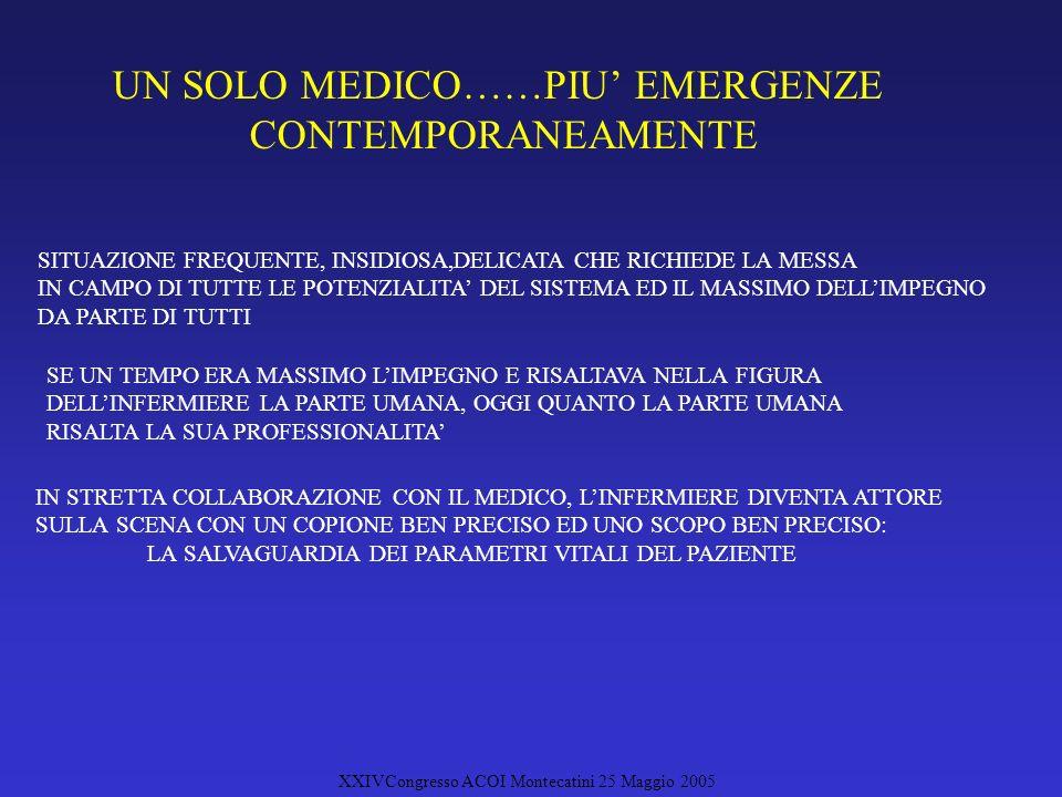 XXIVCongresso ACOI Montecatini 25 Maggio 2005 LA,B,C...