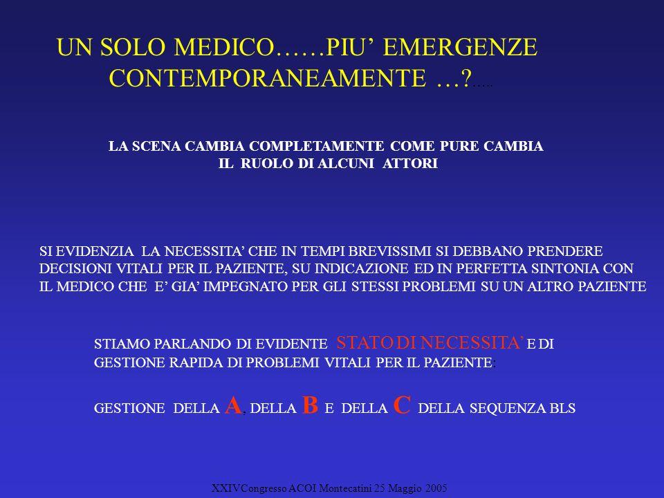 XXIVCongresso ACOI Montecatini 25 Maggio 2005 UN SOLO MEDICO……PIU EMERGENZE CONTEMPORANEAMENTE ….