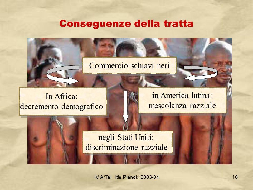 IV A/Tel Itis Planck 2003-0416 Conseguenze della tratta Commercio schiavi neri negli Stati Uniti: discriminazione razziale negli Stati Uniti: discrimi