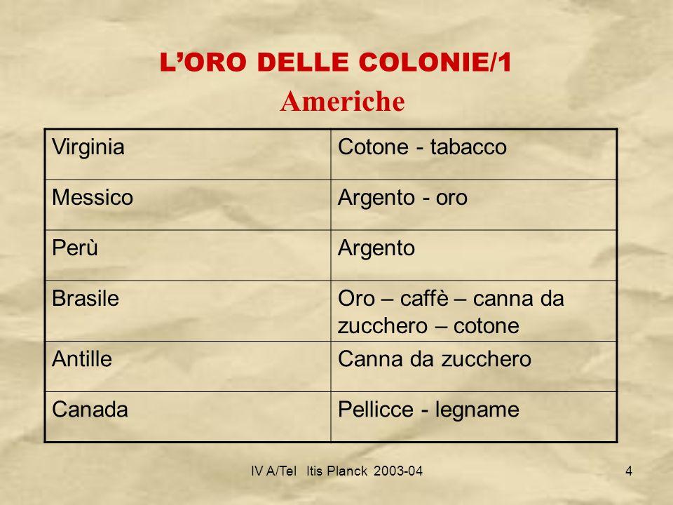 IV A/Tel Itis Planck 2003-044 LORO DELLE COLONIE/1 Americhe VirginiaCotone - tabacco MessicoArgento - oro PerùArgento BrasileOro – caffè – canna da zu