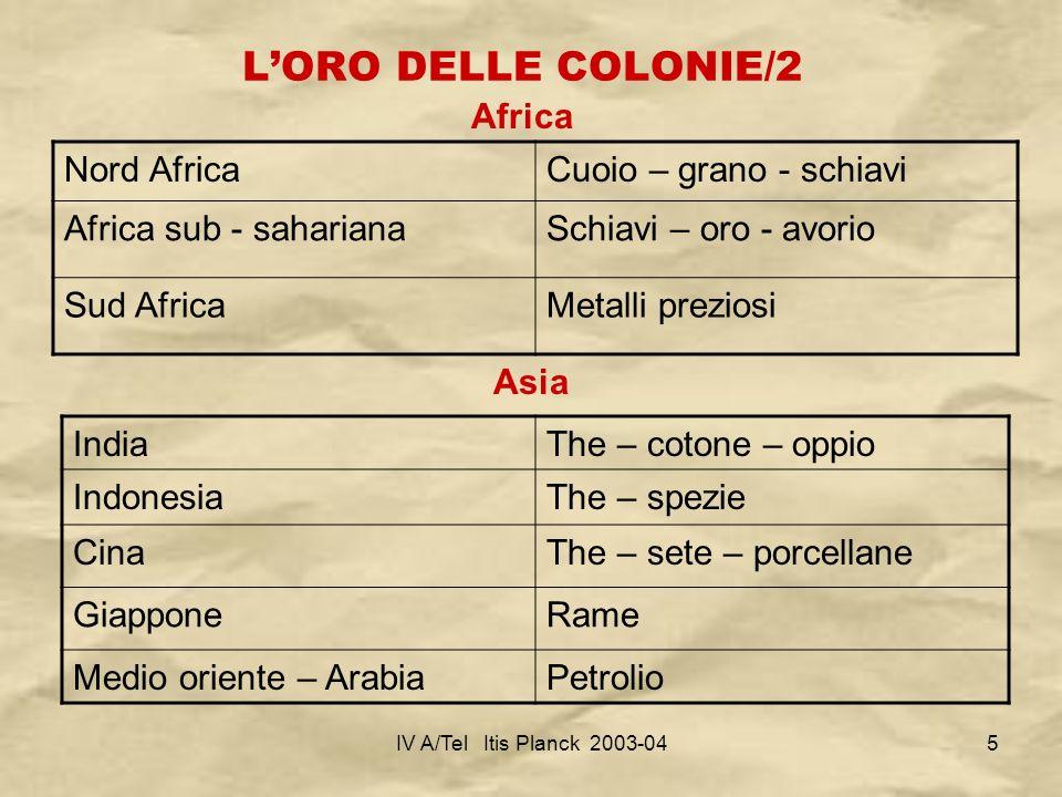 IV A/Tel Itis Planck 2003-045 LORO DELLE COLONIE/2 Nord AfricaCuoio – grano - schiavi Africa sub - saharianaSchiavi – oro - avorio Sud AfricaMetalli p