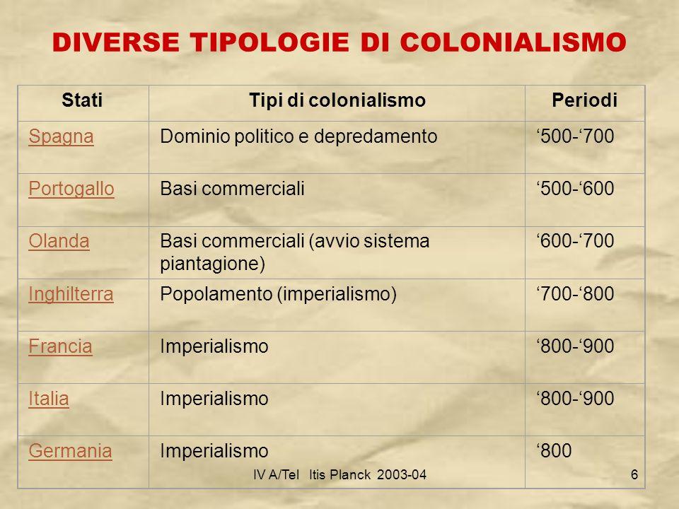 IV A/Tel Itis Planck 2003-046 DIVERSE TIPOLOGIE DI COLONIALISMO StatiTipi di colonialismoPeriodi SpagnaDominio politico e depredamento500-700 Portogal