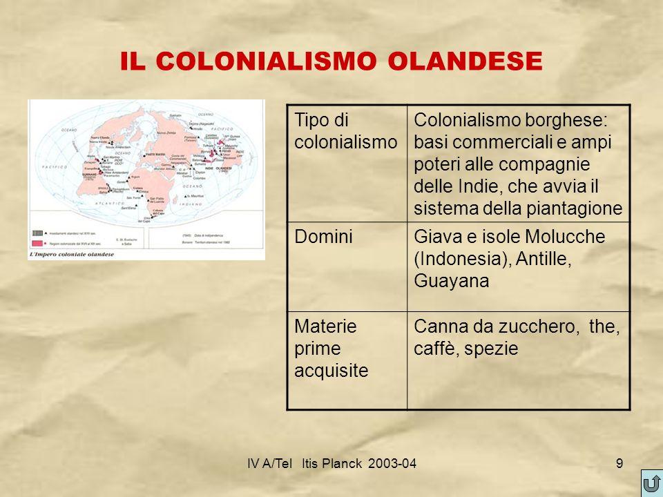 IV A/Tel Itis Planck 2003-049 IL COLONIALISMO OLANDESE Tipo di colonialismo Colonialismo borghese: basi commerciali e ampi poteri alle compagnie delle