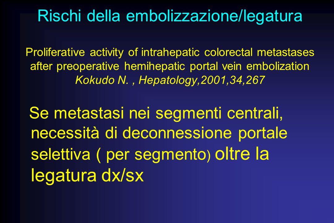 Rischi della embolizzazione/legatura Proliferative activity of intrahepatic colorectal metastases after preoperative hemihepatic portal vein embolizat