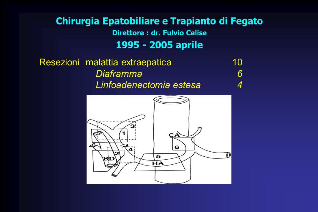 Resezioni malattia extraepatica 10 Diaframma 6 Linfoadenectomia estesa4 Chirurgia Epatobiliare e Trapianto di Fegato Direttore : dr. Fulvio Calise 199