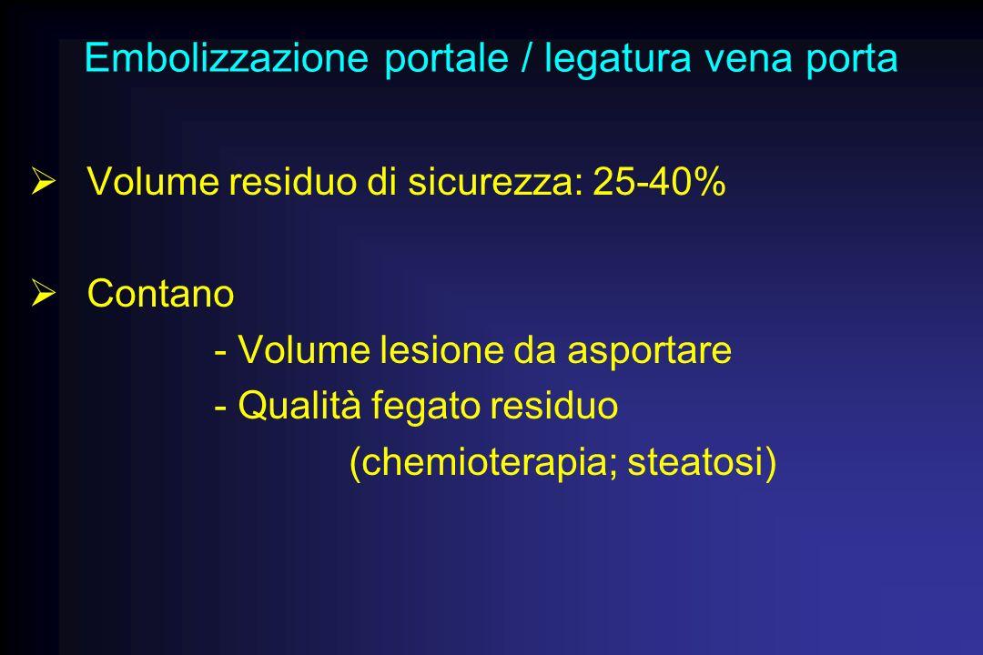 Embolizzazione portale / legatura vena porta Volume residuo di sicurezza: 25-40% Contano - Volume lesione da asportare - Qualità fegato residuo (chemi