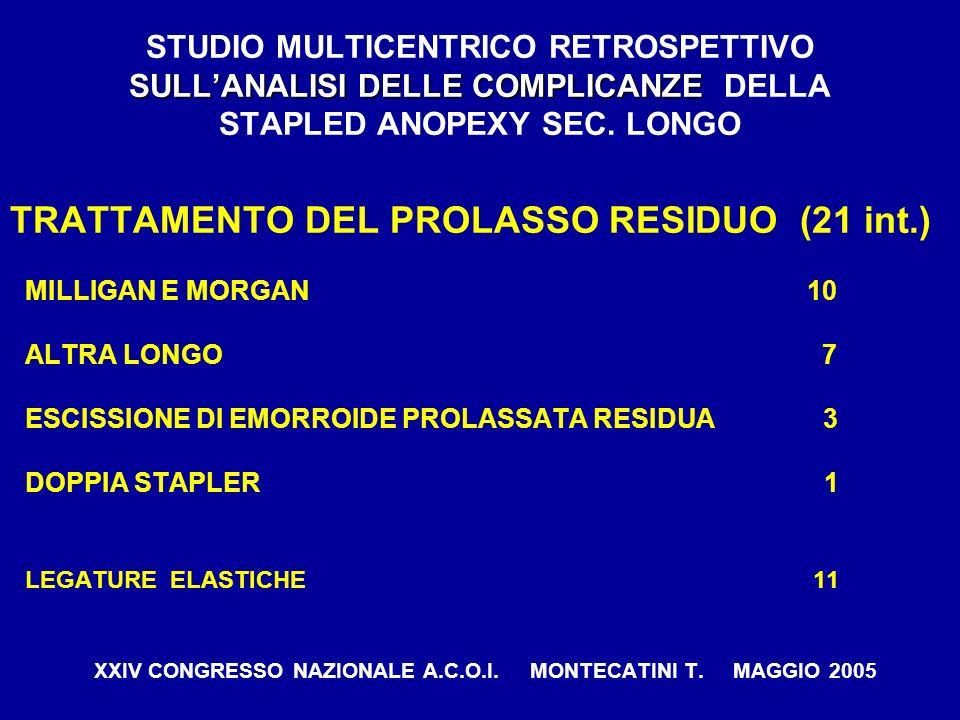 SULLANALISI DELLE COMPLICANZE STUDIO MULTICENTRICO RETROSPETTIVO SULLANALISI DELLE COMPLICANZE DELLA STAPLED ANOPEXY SEC. LONGO TRATTAMENTO DEL PROLAS