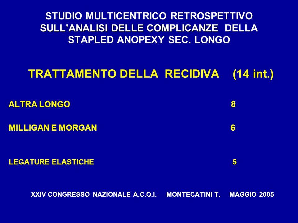 SULLANALISI DELLE COMPLICANZE STUDIO MULTICENTRICO RETROSPETTIVO SULLANALISI DELLE COMPLICANZE DELLA STAPLED ANOPEXY SEC. LONGO TRATTAMENTO DELLA RECI