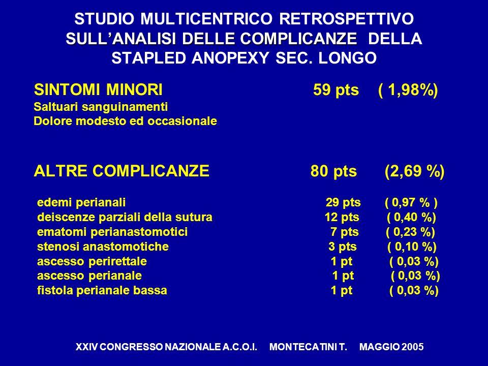 SULLANALISI DELLE COMPLICANZE STUDIO MULTICENTRICO RETROSPETTIVO SULLANALISI DELLE COMPLICANZE DELLA STAPLED ANOPEXY SEC. LONGO SINTOMI MINORI 59 pts