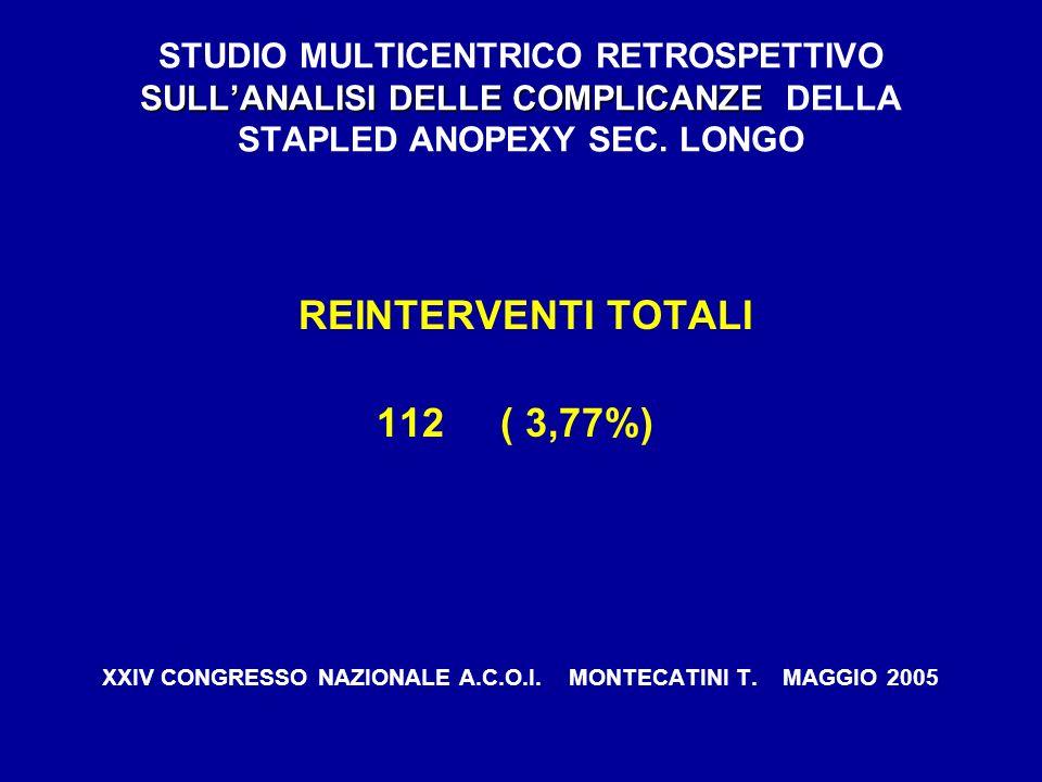 SULLANALISI DELLE COMPLICANZE STUDIO MULTICENTRICO RETROSPETTIVO SULLANALISI DELLE COMPLICANZE DELLA STAPLED ANOPEXY SEC. LONGO REINTERVENTI TOTALI 11
